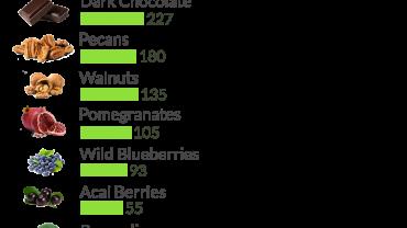 Trà xanh – Nguồn, lợi ích sức khỏe, chất dinh dưỡng, sử dụng và thành phần